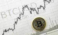 比特币价格分析:如何找准买卖点位